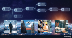 How blockchain and emerging technologies transform the supply chain?